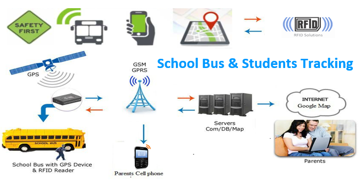 Banner-3-School-Bus-Tracking-Solution
